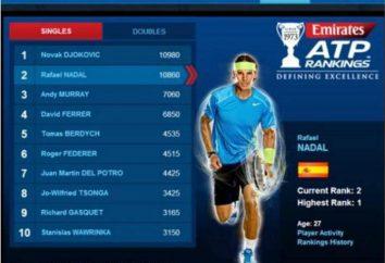 classement ATP – une liste dans le grand tennis hommes