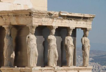 Grèce – c'est la Grèce antique. Histoire, culture et héros de la Grèce