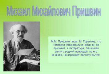 Prace muzyczne i literackie o naturze. Dzieła rosyjskich kompozytorów, pisarzy i poetów o naturze