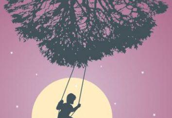 Tajemnice snów: jakie dni marzenie się spełni