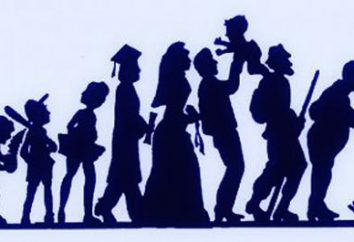 Développement social et communicatif. Quelle est la socialisation des enfants d'âge préscolaire