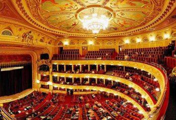 Opera Lwowska: historia, repertuar, trupy