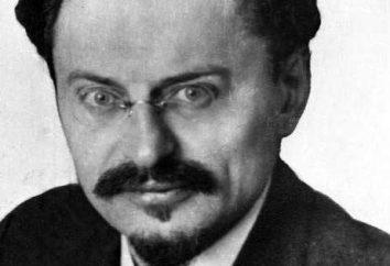 Trotsky Lev Davidovich: biografía, cotizaciones