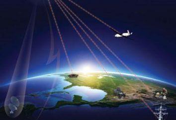 Comunicações por satélite. Centros, sistemas e desenvolvimento de comunicações espaciais