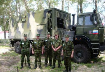 L'armée de réserve de l'Ukraine et la Russie