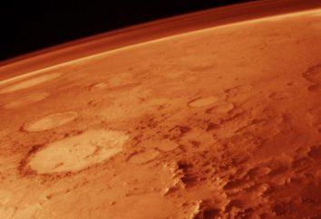 Qual è Marte, le caratteristiche del pianeta. Distanza a Marte