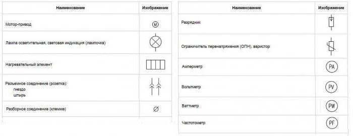 Schemi Avvolgimenti Motori Elettrici : Simbolo in circuiti elettrici condizionali simboli