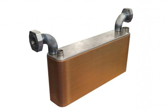 Wärmetauscher: Typen, Struktur und Arbeitsweise. Wärmetauscher für ...