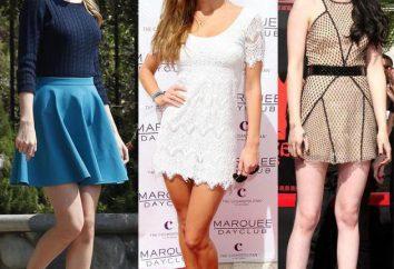 Wie Turnschuhe mit einem Kleid tragen – die beste Kombination und Empfehlungen von Fachleuten