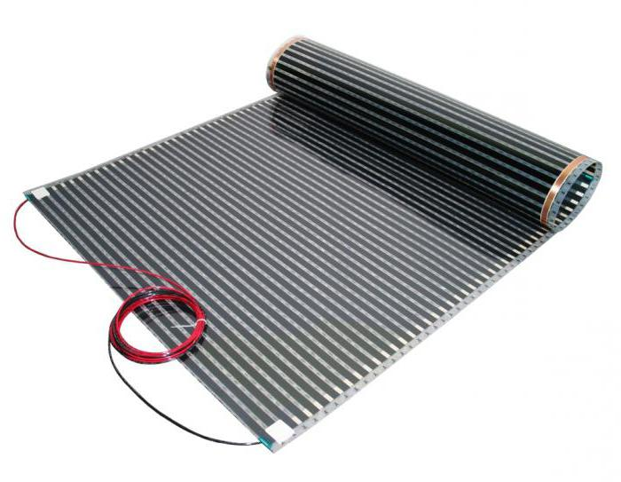 tapis de chauffage pour le chauffage au sol et l 39 installation comment choisir le tapis. Black Bedroom Furniture Sets. Home Design Ideas