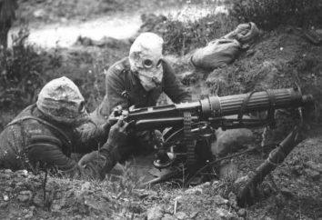 Udział Rosji w I wojnie światowej