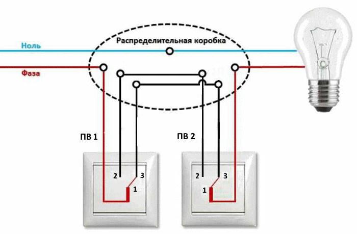 Schalterverbindungsschema mit Einknopf Buchse oder zwei Glühbirnen