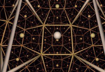 spazio euclideo: definizione, proprietà, segni