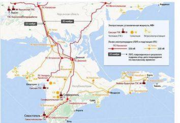 Comment organiser l'alimentation de la Crimée: le système