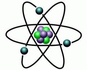 Los elementos químicos con nombres de los científicos. El origen de los nombres de los elementos químicos