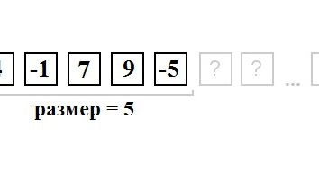 Dynamiczna tablica i jego funkcje