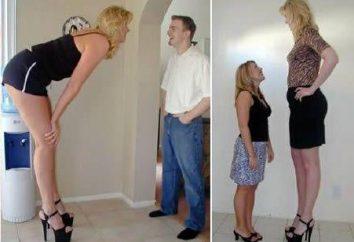 Najwyższa kobieta świata – Kim oni są?