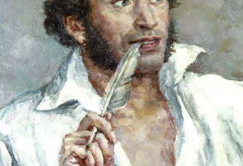 10 février – Journée du Souvenir AS Pouchkine, le grand poète russe