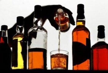 Comment diluer l'alcool, non?