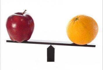 Cómo comparar valores: instrucciones paso a paso. ¿Qué valores se pueden comparar: ejemplos