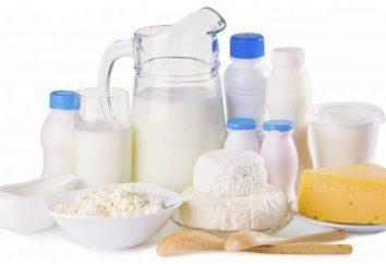 Wie öffnet man eine Mini-Milchverarbeitungsanlage: einen Schritt für Schritt Business-Plan