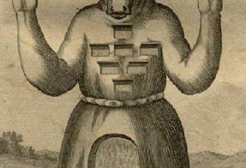 Mythologie Moloch: Wer ist das?