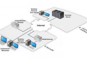 servidores de terminais: descrição, configurações