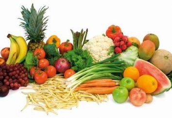Dans les aliments à manger vitamine C – une table détaillée