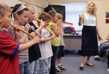 Szczere gratulacje i wesoły nauczyciel muzyki!