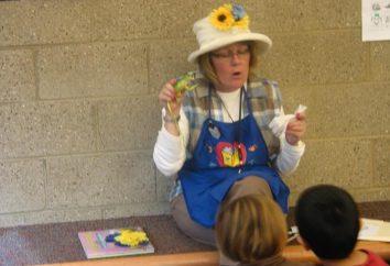 A atividade teatral no jardim de infância é um meio efetivo de educação