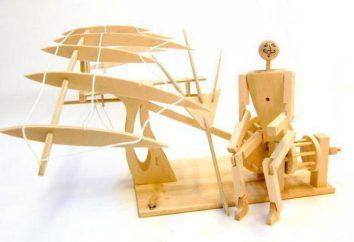 storia dell'aviazione e dello sviluppo. progettisti di aerei famosi