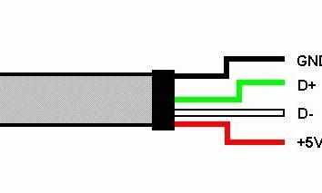 Pinouty USB na płycie głównej, co, gdzie i jak