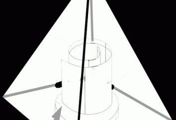 lustro Kozyrev rękoma: czy jest to możliwe?