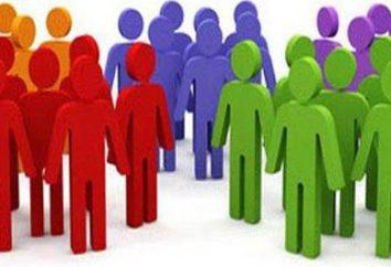 kategorie społeczne ludności: definicja, opis i prawa