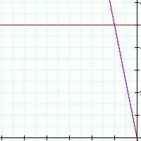 Le regole di base della differenziazione, matematica applicata