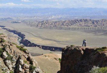 Quirguistão: Estado e Estrutura Administrativa