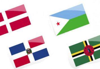 Les pays avec la lettre « D »: description et faits intéressants