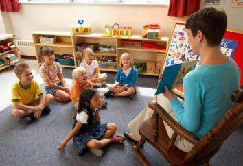 Análise de classes em GEF pré-escolar: uma tabela de exemplo