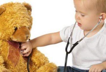 Supraventrikuläre CREST-Syndrom: Symptome, Diagnose, Behandlung
