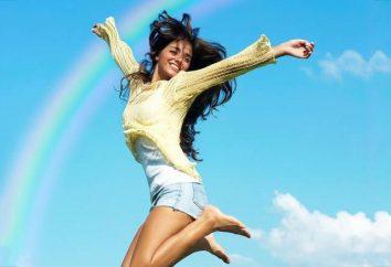 Auto-realização – o que é isso? Como são a auto-determinação e auto-realização?