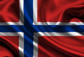 Nazwa norweski: ciekawostki