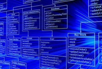 Podstawowe instrukcje SQL