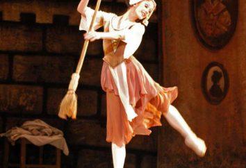 """Kto jest autorem baletu """"Kopciuszek""""? Treść, szczególnie"""