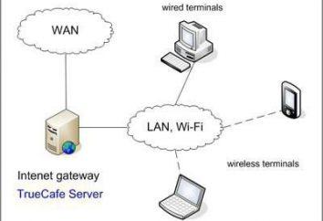 Gateway – che cosa è questo? Tipi di serrature, il principio di azione