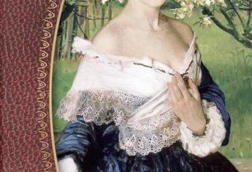 Essai: Image de Ranevskaya dans la pièce « La Cerisaie »