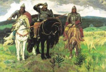Przykłady folkloru. Przykłady małych gatunków folkloru, dzieła folklorystyczne
