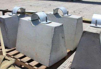 Beton nacisk: oznaczenie i aparatura