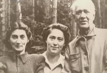 Elena Chukovskaya: biografia, vita personale, famiglia, funerale