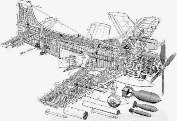 Aviazione attrezzature sviluppo, produzione, manutenzione