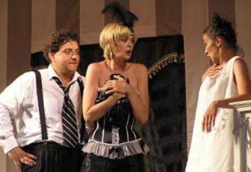 """""""Muddle"""" (wydajność): opinie, aktorzy"""